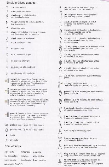 As Receitas de Crochê: Sinais e gráficos usados no crochê