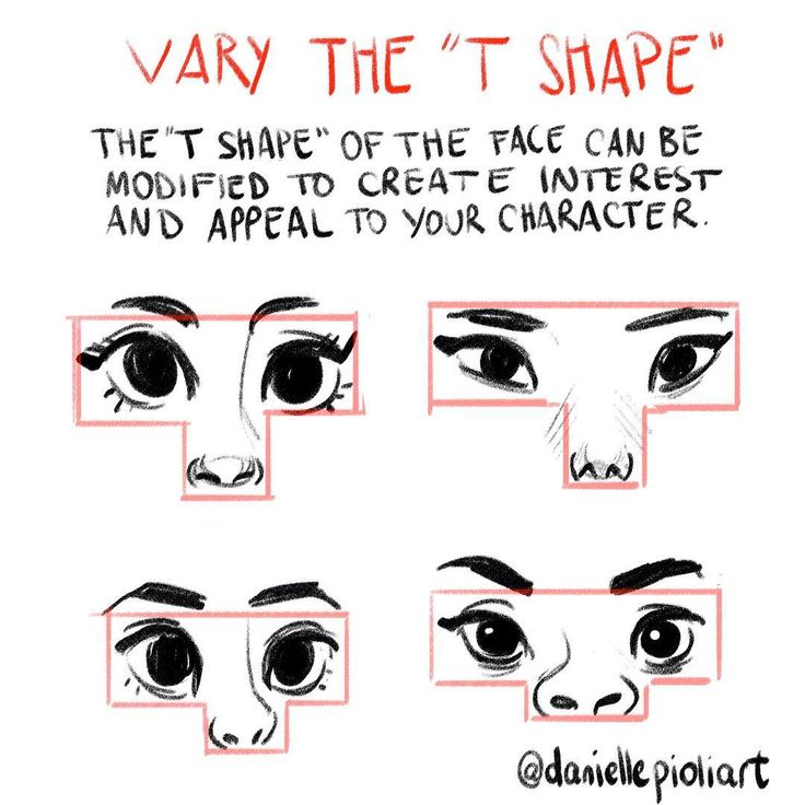 I'm going to try this later! This could be why a lot of my characters look kinda the same...