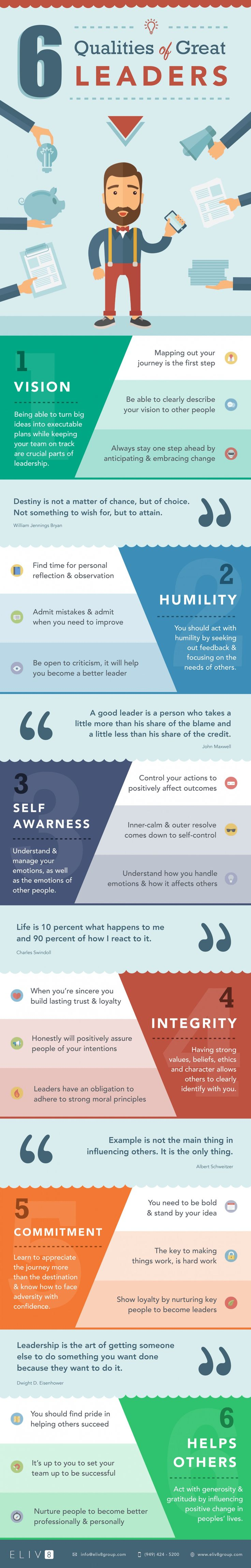 Top 6 Qualities of Great Leaders --shared by billytrail on May 30, 2015 - See more at: http://visual.ly/top-6-qualities-great-leaders-0#sthash.Wb2Z1xbm.dpuf