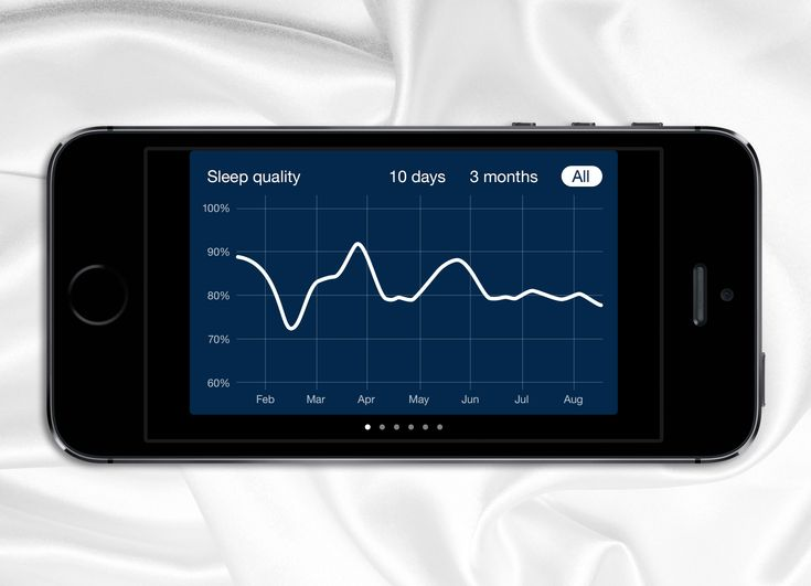 "@christinecassis  says the Sleep Cycle app ""knows the best time to wake me up."" Goodbye groggy mornings!"