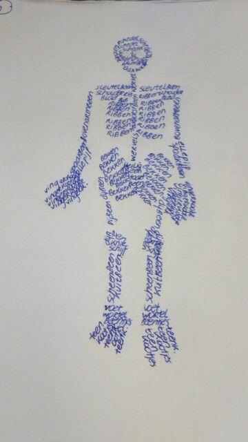 Woordtekening menselijk lichaam skelet