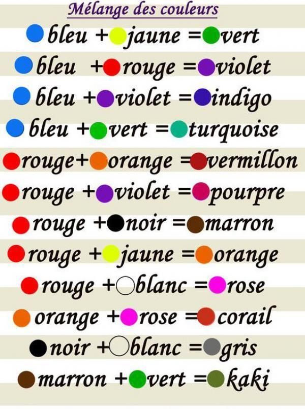 Le mélange couleurs