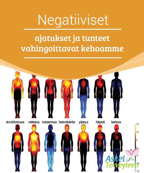 Negatiiviset ajatukset ja tunteet vahingoittavat kehoamme   Oletko koskaan tullut #ajatelleeksi, miten #ajattelutapasi vaikuttaa terveyteesi? Negatiiviset tunteet vaikuttavat meihin niin henkisesti kuin #fyysisestikin.  #Terveellisetelämäntavat