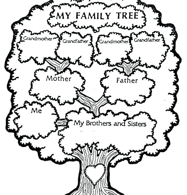 Family Tree Stammbaum Arbeitsblatt Stammbaum Fur Kinder Baum Vorlage