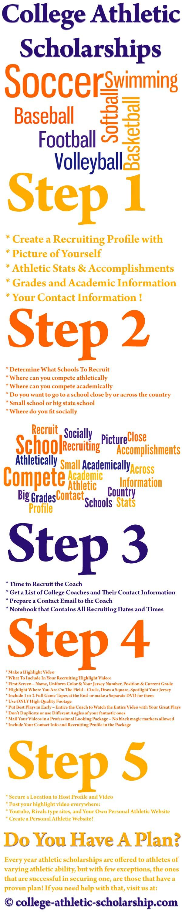 Steps to a college athletic scholarship