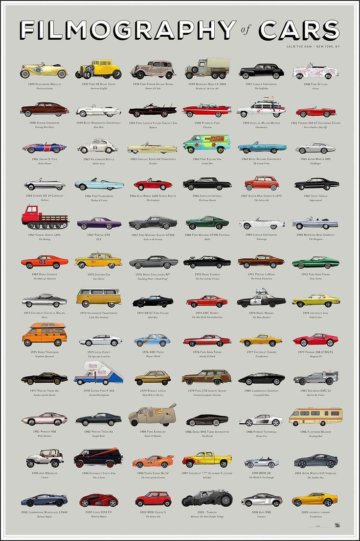 "**I wish the print was a little larger to read - Lol! But those with good eyesight will enjoy this :) * ~D~  ...""Infographic: Famous movie cars"""