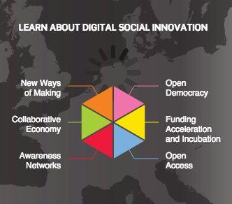 Digital Social Innovation