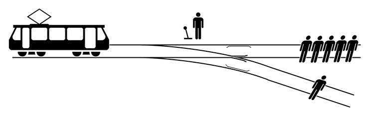 """AI's """"Trolley Problem"""" Problem - The Alan Turing Institute http://ift.tt/2vG2ydW"""
