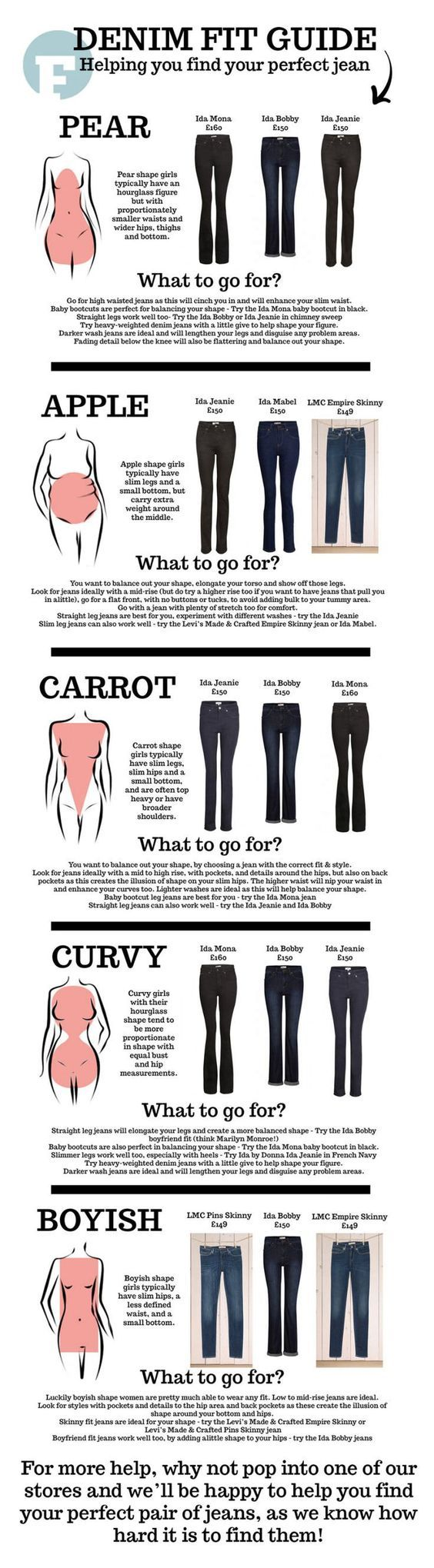 Fit Guide to Body Shape and other very useful clothing information from pants skirts tops shirts necklines fabric tights shorts etc.