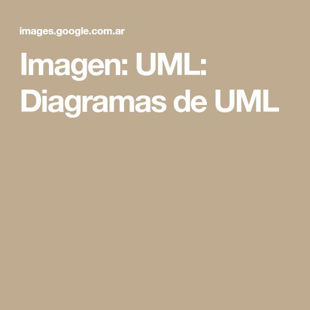 Imagen: UML: Diagramas de UML