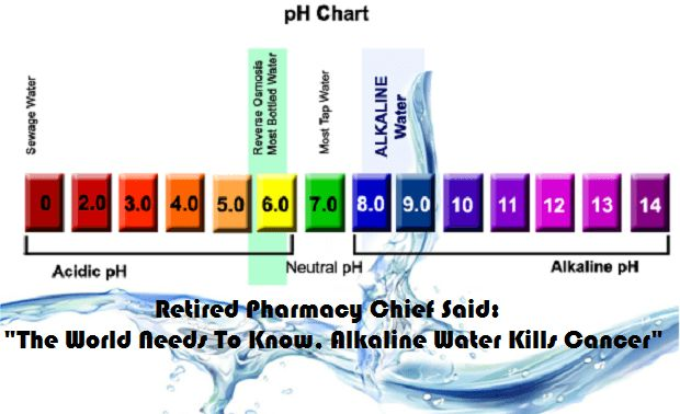You've probably heard it or read that cancer cells can not live in alkaline water because this alkaline water is extremely powerful!