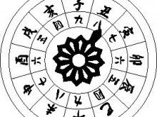 不定時法の時計文字盤