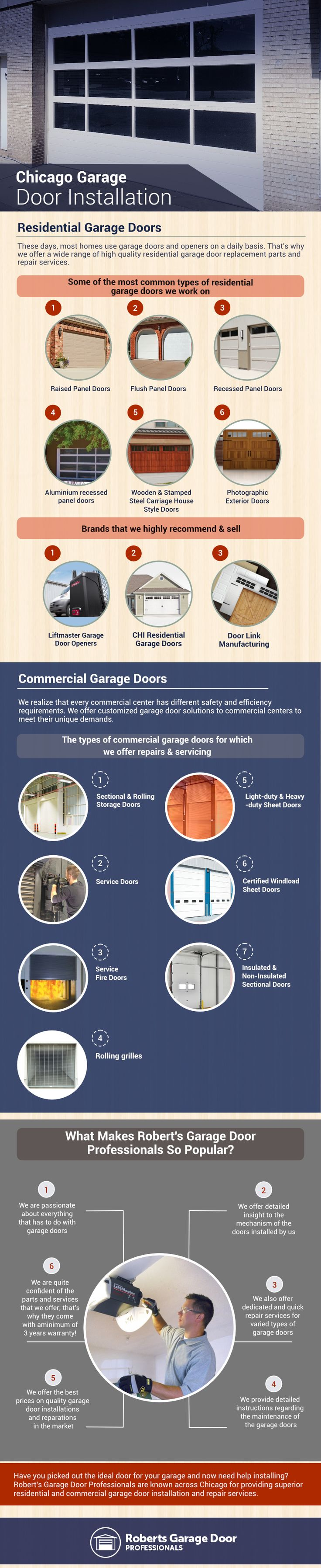 Die besten 25 ideal garage doors ideen auf pinterest picked out the ideal doors for your garage and now need help getting them installed roberts garage door professionals are known across chicago for rubansaba