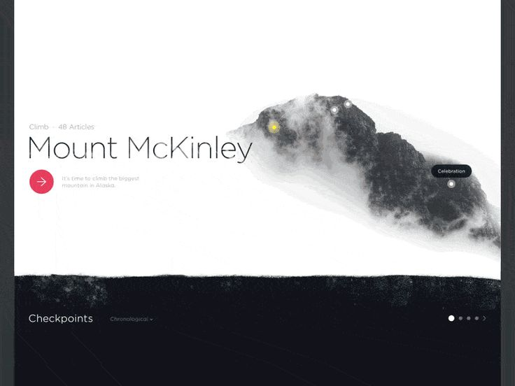 Recently, I visited Alaska for this first time and saw mt. McKinley. That mountain is huge. During my vacation Fabio Basile joined our Articulate design team, I'm super excited for the things we'll...