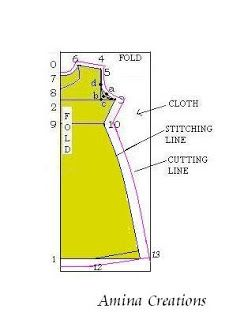 EXCELLENT AMINA CREATIONS: HOW TO STITCH AN A-LINE KAMEEZ/ KURTI
