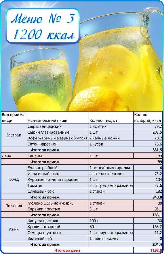 Считаем Калории Диета Отзывы. Подсчет калорий / Считаю и худею