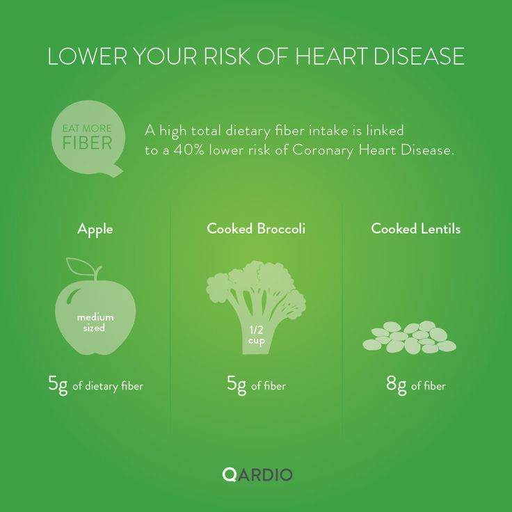 Are you eating enough fiber? Fiber can help to lower your heart disease risk.