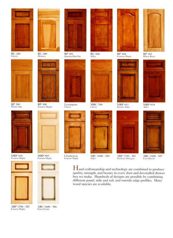 1000 Images About Cabinet Door Styles On Pinterest Unfinished photo - 4