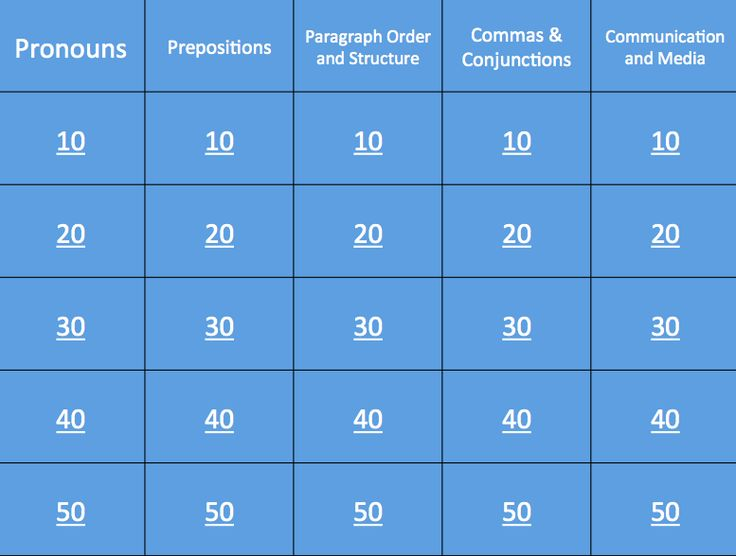 46 best Foundational ELA Skills for Middle School images on - sample jeopardy powerpoint