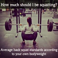 click through for tables (women and men) on average back squat weights based on your bodyweight. compare your progress!
