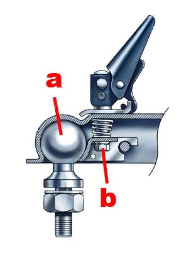 How to fix a poorly fitted trailer coupler in minutes. from Field and Stream