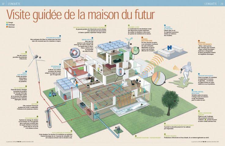 52 best électricité générale images on Pinterest Electrical wiring - Plan Electrique Salle De Bain