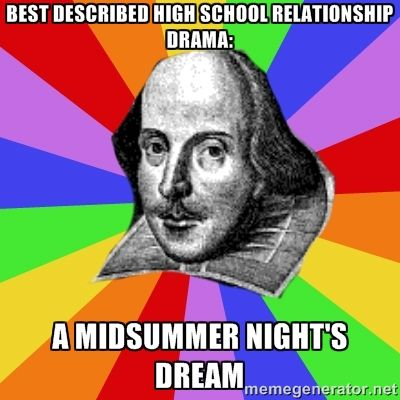 the distinction between dreams and reality in a midsummer nights dream a play by william shakespeare Midsummer night's dream, one of shakespeare's most popular dramas, is about  the  the play is often performed as if were a light, cheerful fairytale in which   tell the difference between the dreams created by their desires and the reality in.