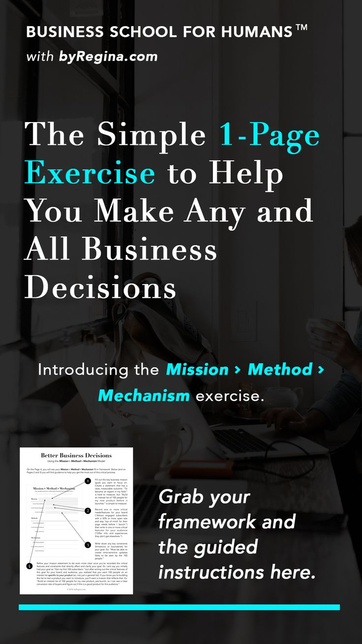 The 1-page exercise to help you with any and all business decisions: The Mission, Method, Mechanism Model
