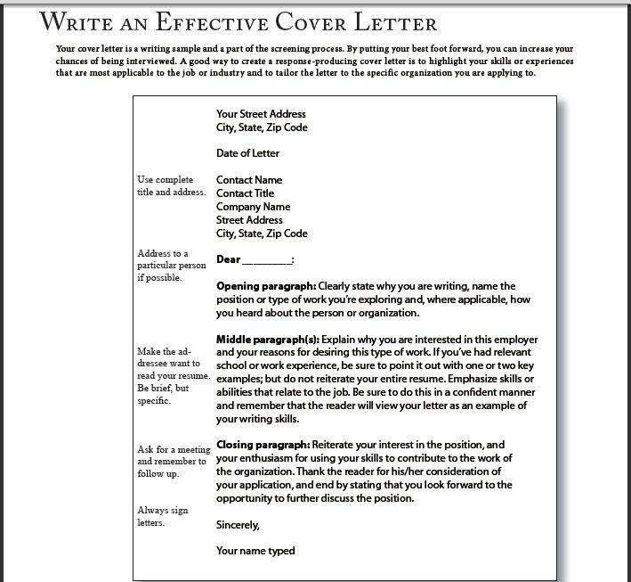 Creating A Great Cover Letter