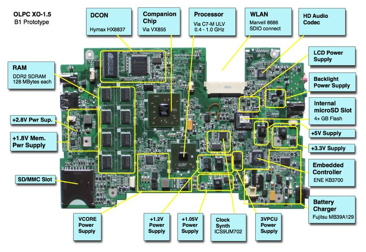 Motherboard Diagram: Laptop Notebook Motherboard Circuit Diagram.