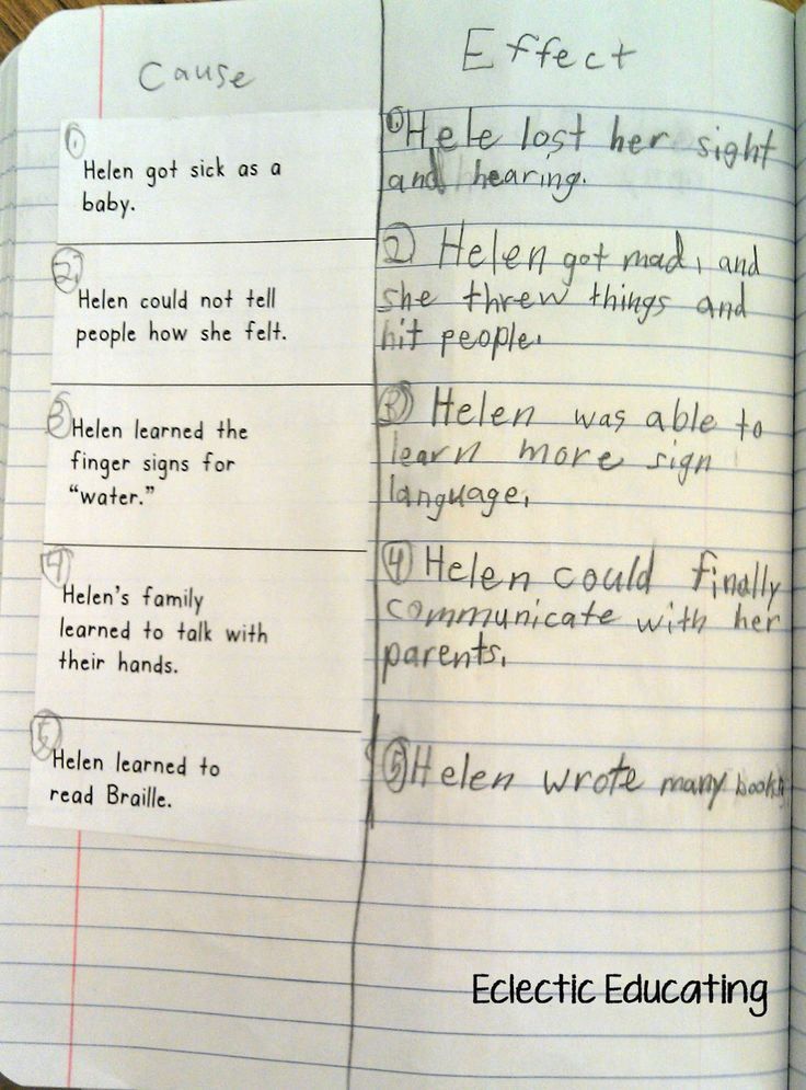 Helen Keller Reading Lesson. The full lesson is good, and this cause/effect task can be used with any readings. Students can also sequence the causes first.