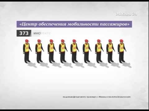 """С начала ноября 2013 года на 87 станциях метро дежурят сотрудники """"Центра обеспечения мобильности пассажиров"""", готовые прийти на помощь людям, которым тяжело перемещаться по станции. #infographics #Moscow #metro #tube #underground #help #aid"""