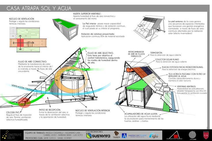 Galería - Construye Solar: Casa Atrapa Lluvia - Atrapa Sol, vivienda sustentable en una ciudad contaminada - 20
