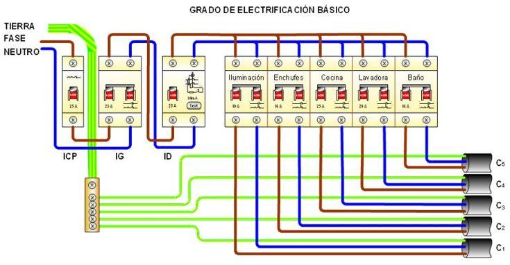 http://recursostic.educacion.es/secundaria/edad/4esotecnologia/quincena7/animaciones_imagenes/cuadro_basico_hilos_tierra3b.jpg