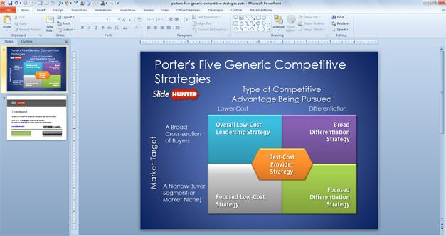 the application of porters five competitive forces in achieving companys goals Start studying management chapter 6: strategic management a proposed firm's goals, the strategy for achieving porter's five competitive forces.
