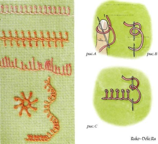 Обметочный шов с узелками