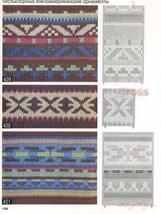 79 best Knit Chart- SW+Andean images on Pinterest | Knit patterns ...