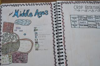 Interactive Common Core Journals and the Middle Ages.