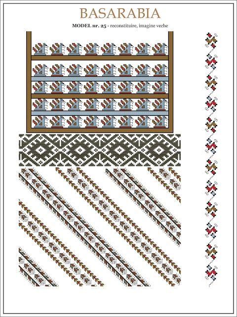 Semne Cusute: iie din BASARABIA - model (25)