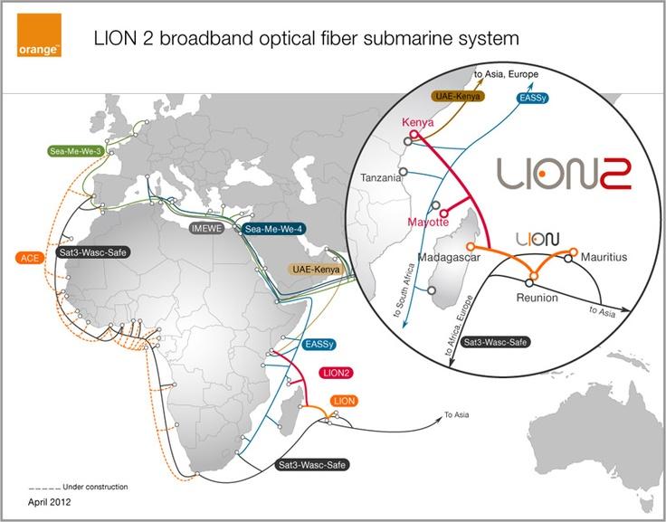 LION2 broadband optical fiber submarine system {Orange}