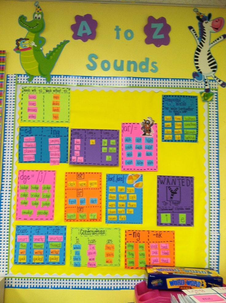 create a horizontal space above my word wall for these mini anchor charts i make with each spelling pattern