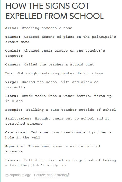 I found this on Tumblr, from Dark-Astrology.... It explains the other signs I couldn't find! <<<< How the signs get expelled from school - All