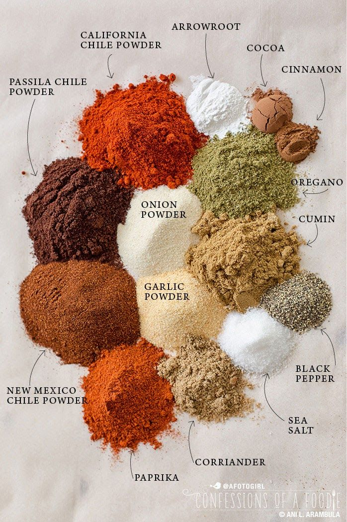 confessions of a foodie | recipes + photos: Homemade Taco Seasoning is simple, economical and healthier