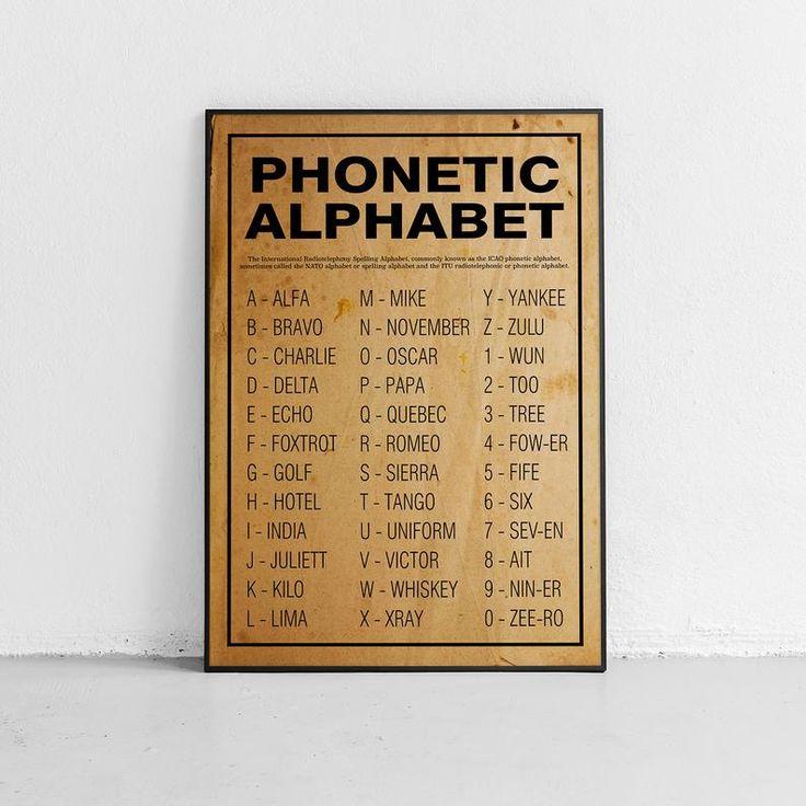 Phonetic Alphabet Unframed Poster Or Print Home Decor Wall Art Etsy In 2021 Phonetic Alphabet Alphabet Poster Nato Phonetic Alphabet