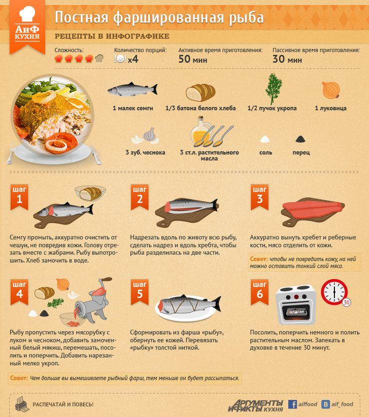 Предлагаем приготовить роскошное рыбное блюдо на Вербное