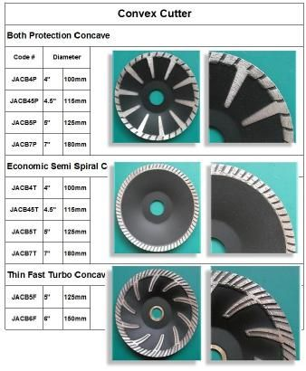 Concave - Contour, Convex - Blades metal segment both side protection concave, economic semi sprial concave, thin fast turbo concave blades made in Korea guarantees consistent high quality. http://www.tradekorea.com/product-detail/P00381111/Concave__Convex__Contour_Blade.html Following is our online catalog supported by Korea government;  http://stonetools.gobizkorea.com sales@stonetools.co.kr https://www.facebook.com/StonePolishingPads http://www.linkedin.com/company/stonetools-korea…