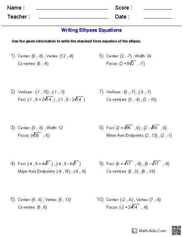 Translating Algebra Expressions