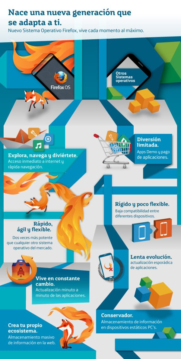 Twitpic Share photos and videos on Twitter Firefox os