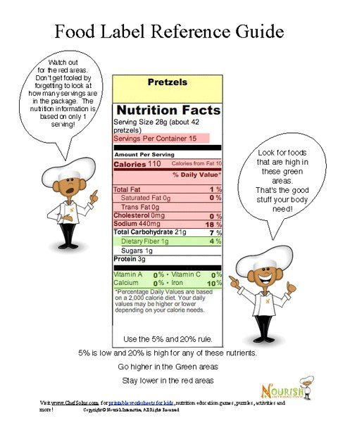 Printable - Learning Easy Food Label Facts