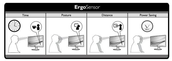 The monitor that keeps you from slouching..